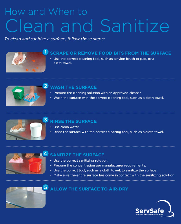 3 Tips To Ensure Clean And Sanitary Food-Contact Surfaces