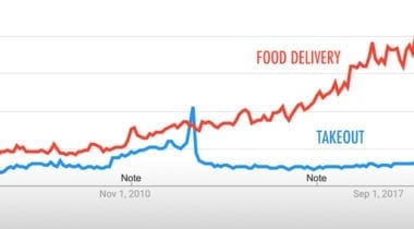 delivery VS takeout infographic