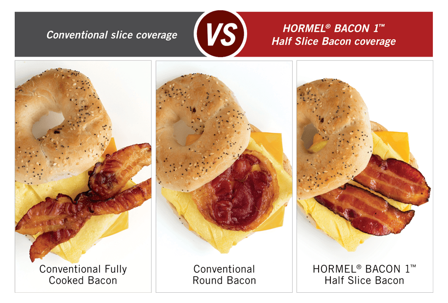 Hormel Bacon 1 Half Slice Comparison