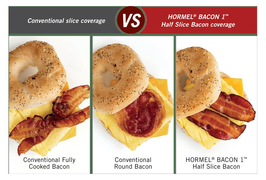Hormel Bacon 1 Half Slice Comparison
